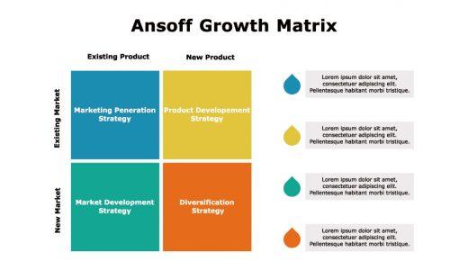 アンゾフの成長マトリクスとは?概要や活用のコツついて解説します